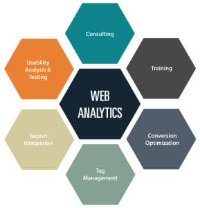 web-analytics-289x300